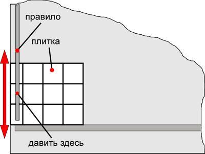 проверка укладки плитки