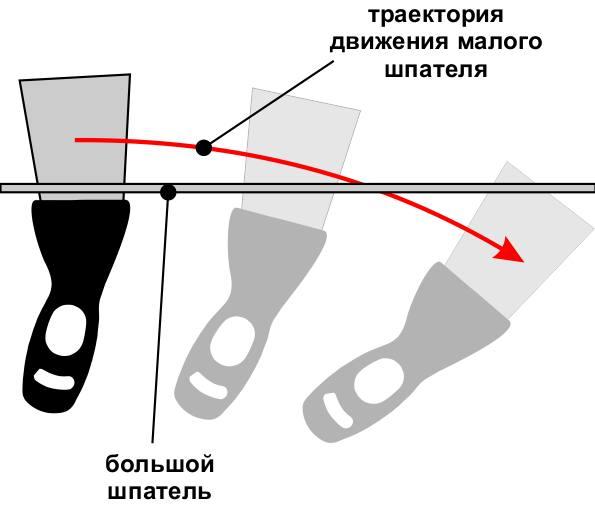 техника нанесения