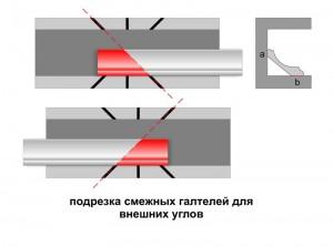 подрезка внешних углов потолочного плинтуса