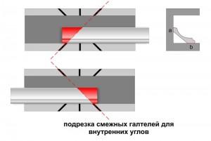 подрезка внутренних углов потолочного плинтуса