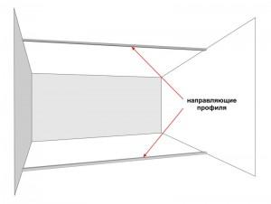 расчёт перегородок из гипсокартона