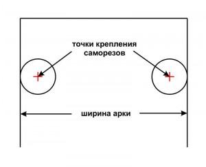 разметка арок