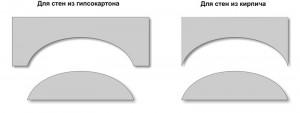 шаблон арки