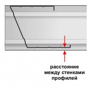 расстояние между стенками профилей при сгибании стоечного